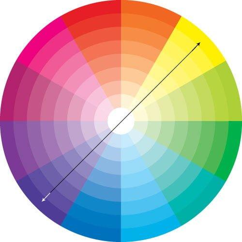 ست کردن رنگ لباس چرخه رنگها