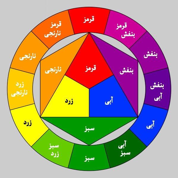 چرخه رنگها برای ست کردن رنگ لباس