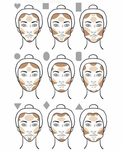 خلاصه نکات آموزش آرایش صورت